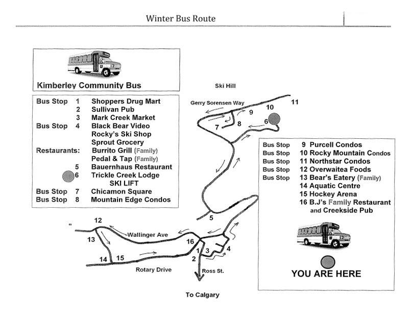 Kimberley Alpine Resort  SkiingSnowboardingEscape2ski